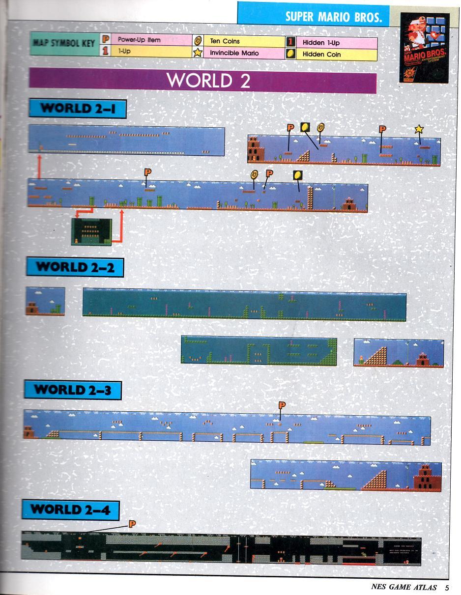 The Super Mario Bros  Page